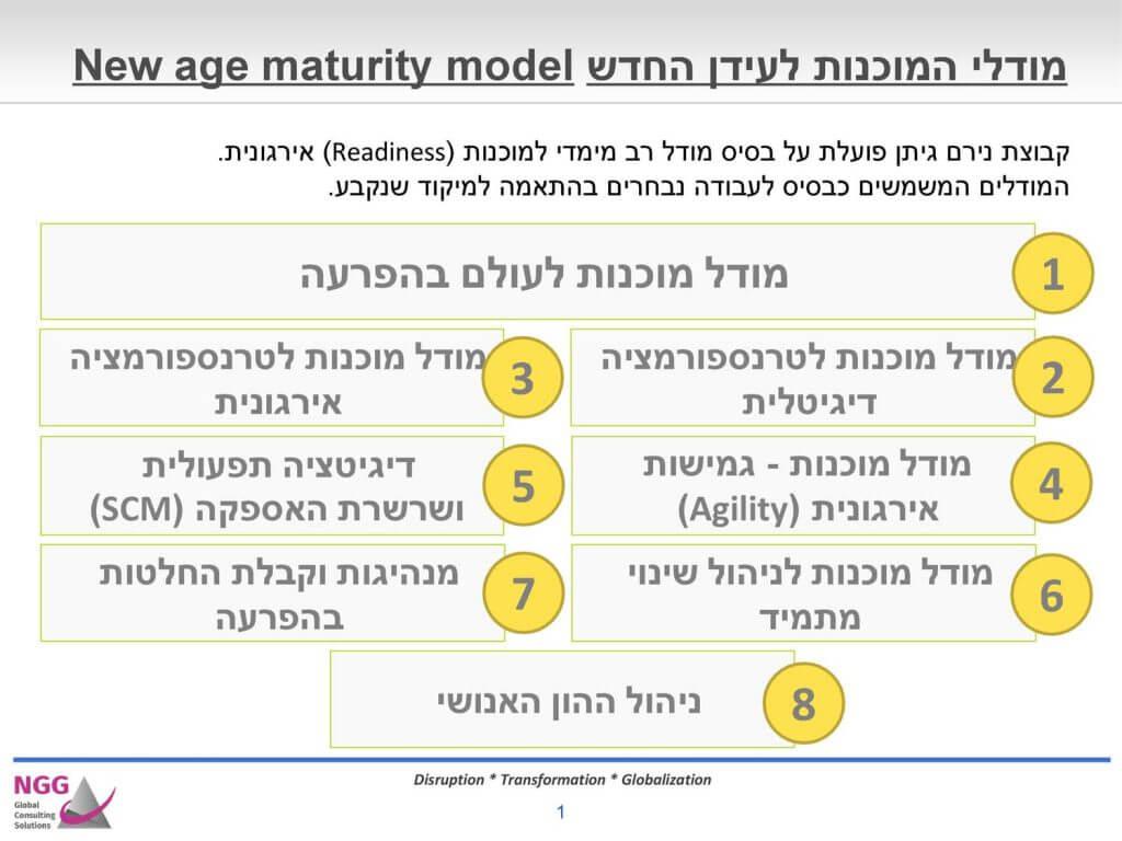 מודל-המוכנות-לעידן-החדש